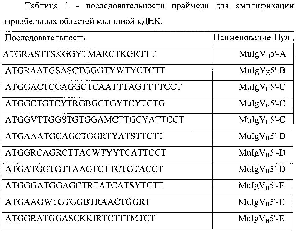 Гуманизированные антитела к сd52