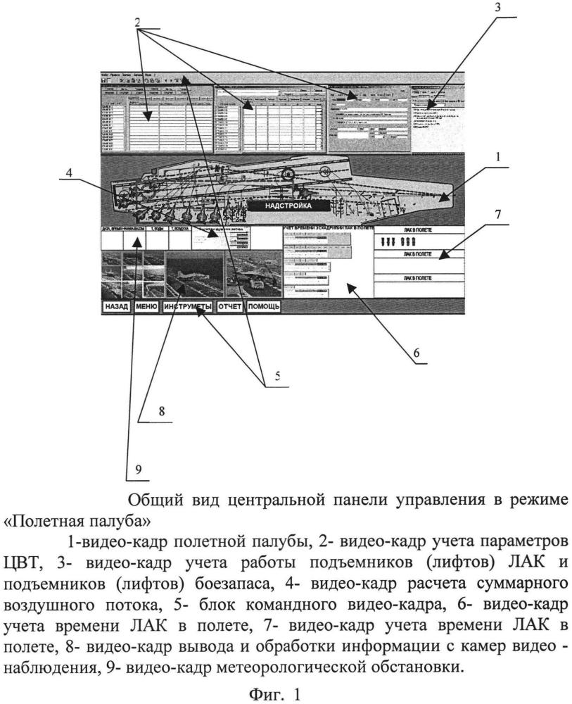 Автоматизированная система информационной поддержки базирования, боевого применения и транспортировки целевой военной техники при использовании с кораблей (судов)