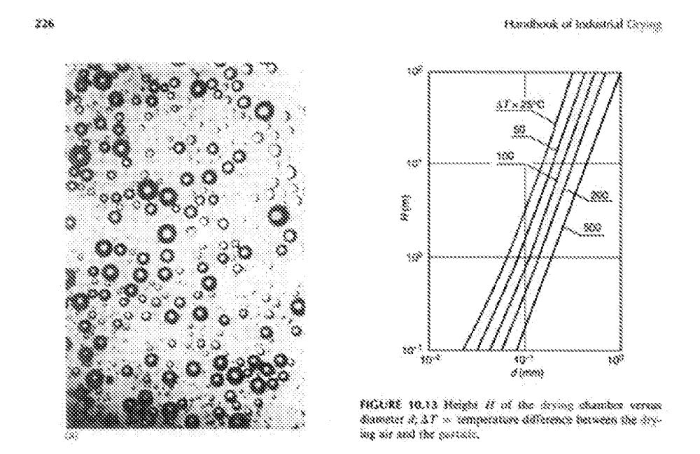 Композиция, набор и способ извлечения целевых соединений из биомассы