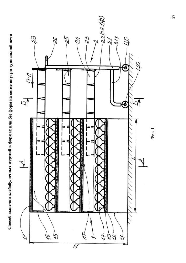 Способ выпечки хлебобулочных изделий в формах или без форм на сетке внутри туннельной печи