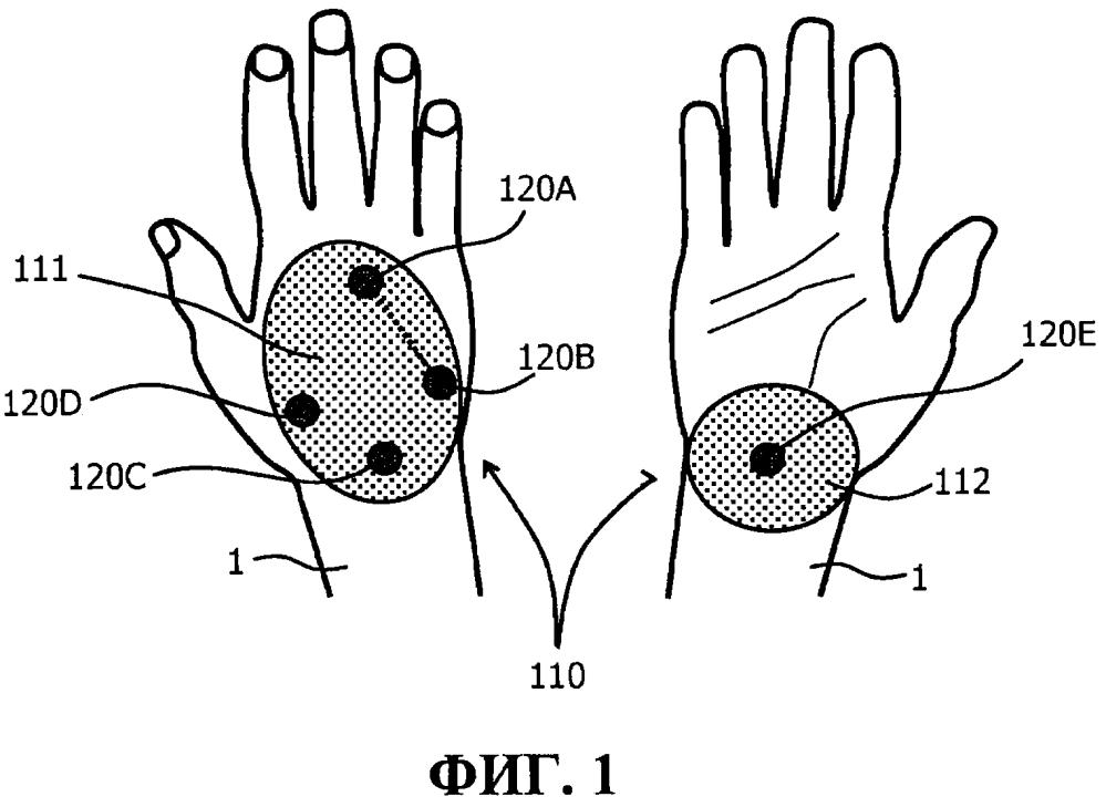 Система распознавания жестов