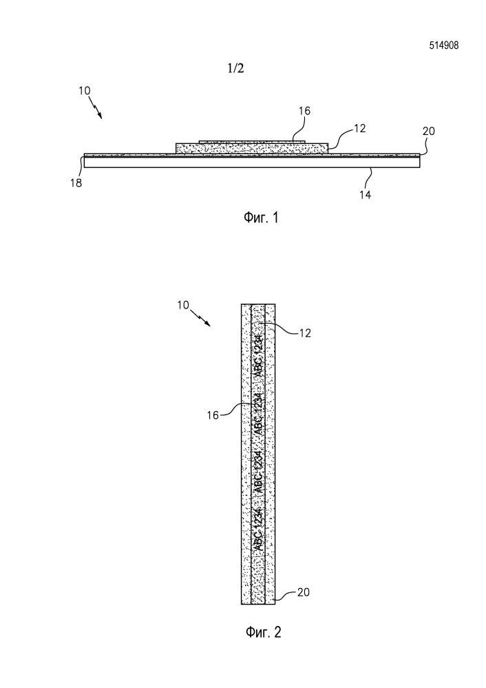 Способ изготовления композитной ленты и защитные средства, выполненные из композитной ленты