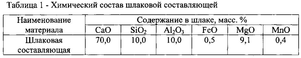 Шлакообразующая смесь для рафинирования стали