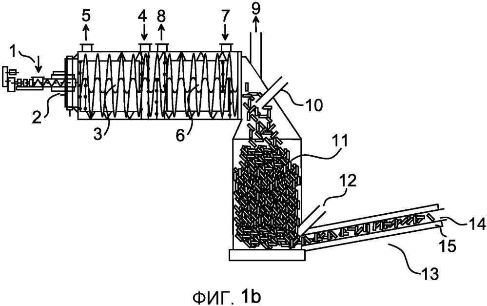 Способ и система для эффективного обжига биомассы