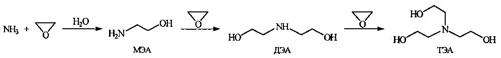 Проточный микроканальный реактор и способ получения в нем триэтаноламина