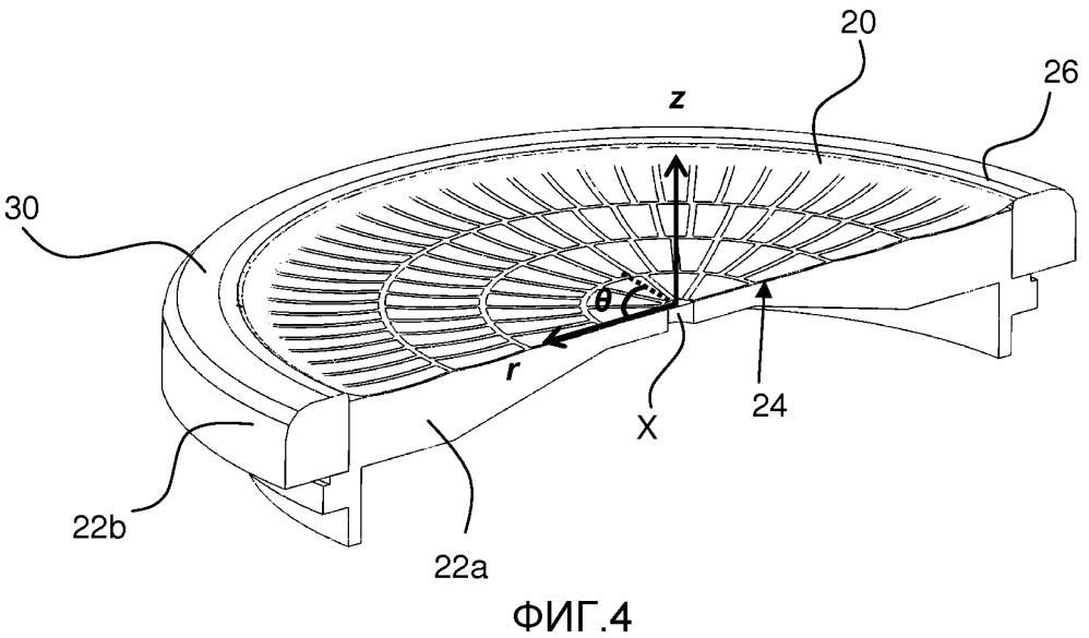 Сборочный узел и способ для уменьшения складок в круговой структуре
