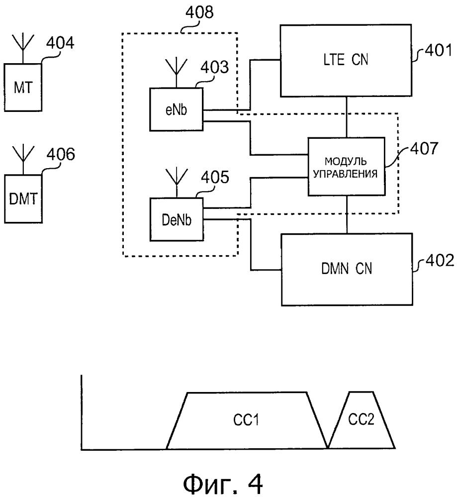 Телекоммуникационные система, устройство и способ для связи с терминалами первого и второго класса с использованием первой и/или второй несущей