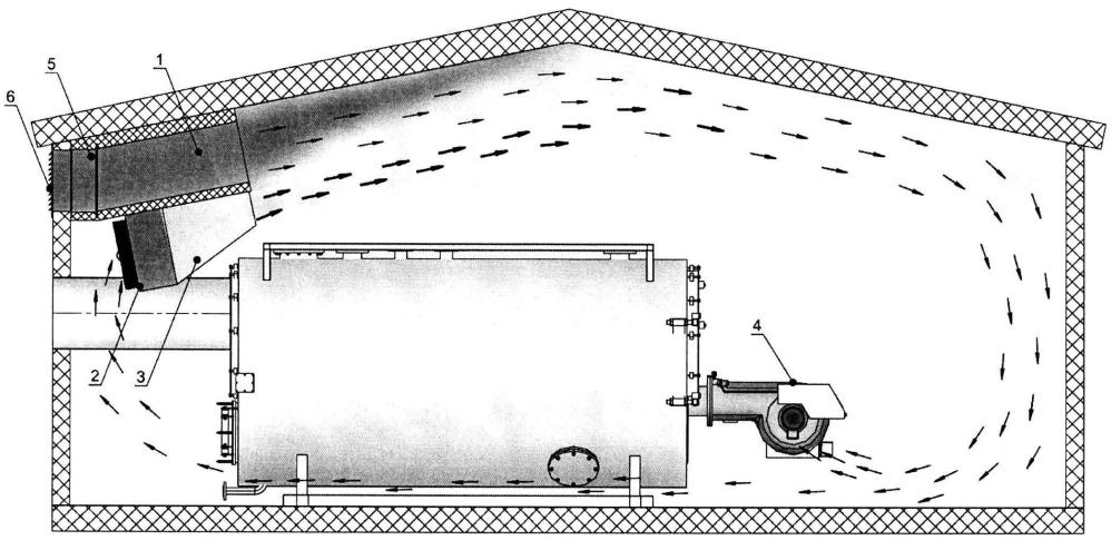Способ вентиляции помещений блочных автоматизированных котельных