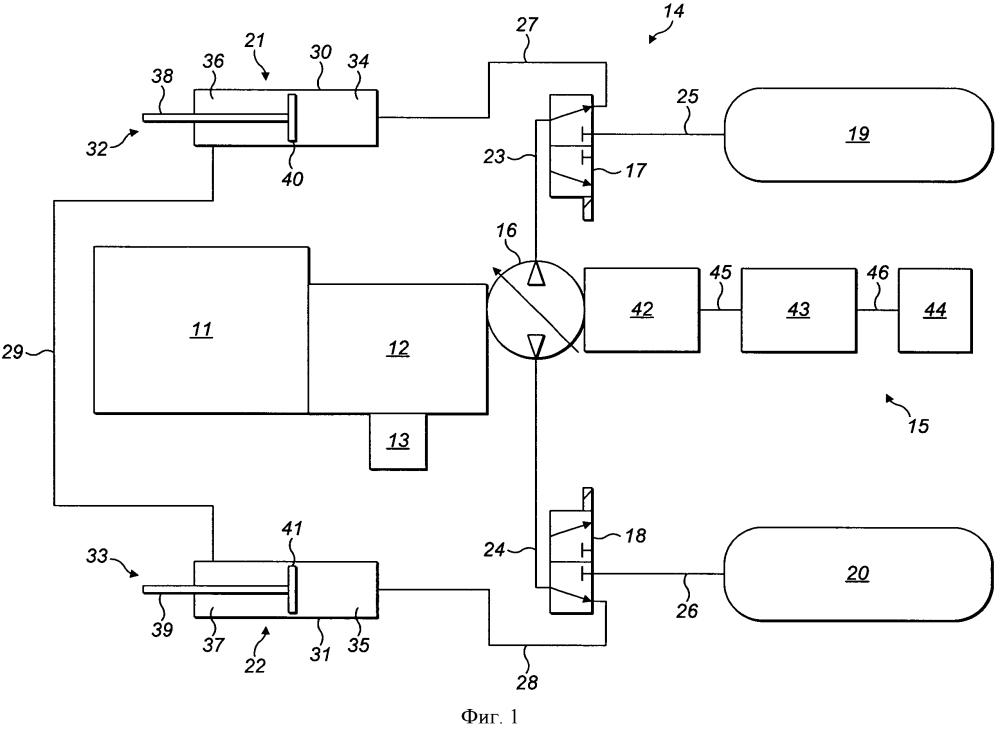 Комбинированные закрытый замкнутый гидравлический контур и система накопления гидравлической энергии