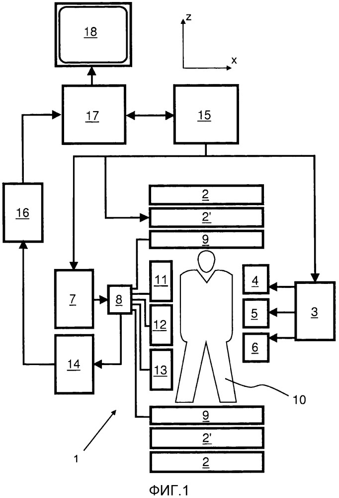 Мрт с коррекцией движения с помощью навигаторов, получаемых с помощью метода диксона