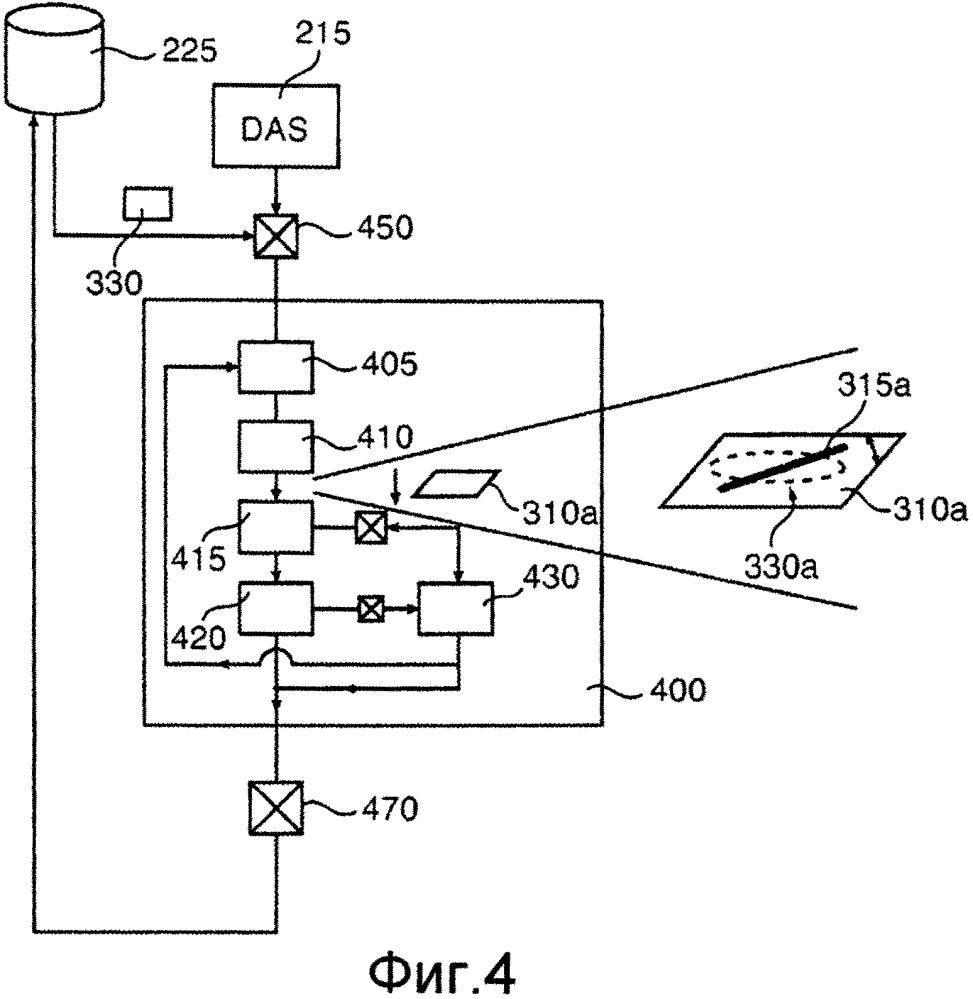 Двухпроходная коррекция металлического артефакта с компенсацией движения для изображений срезов компьютерной томографии