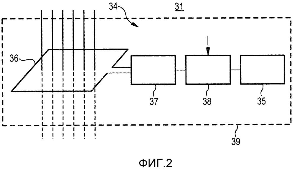 Устройство обнаружения данных для использования в комбинации с устройством mri