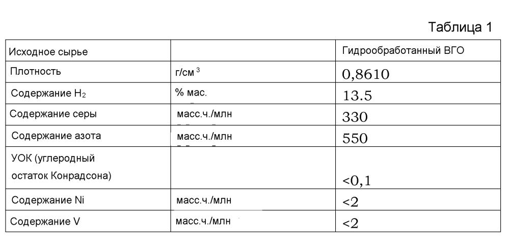Способ каталитического крекинга для обработки фракции, имеющей низкий углеродный остаток конрадсона