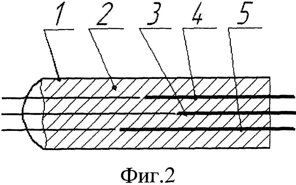 Термочувствительный кабель-датчик