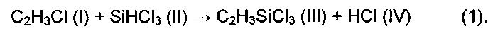 Способ получения алкенилгалогенсиланов и пригодный для его осуществления реактор