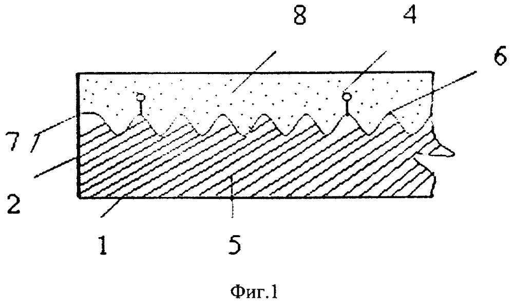 Способ изготовления многослойных строительных изделий