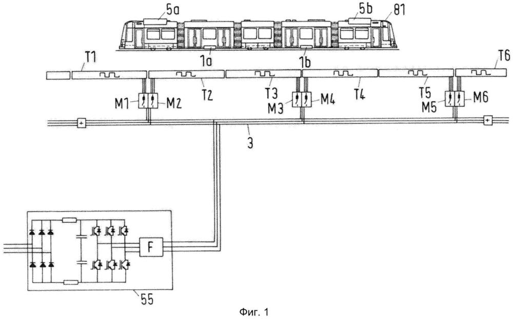 Система и способ передачи электрической энергии транспортному средству с использованием нескольких сегментов проводниковой структуры