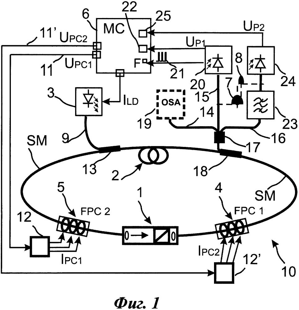 Способ и устройство для стабилизации оптической мощности и спектрального состава излучения волоконного лазера ультракоротких импульсов