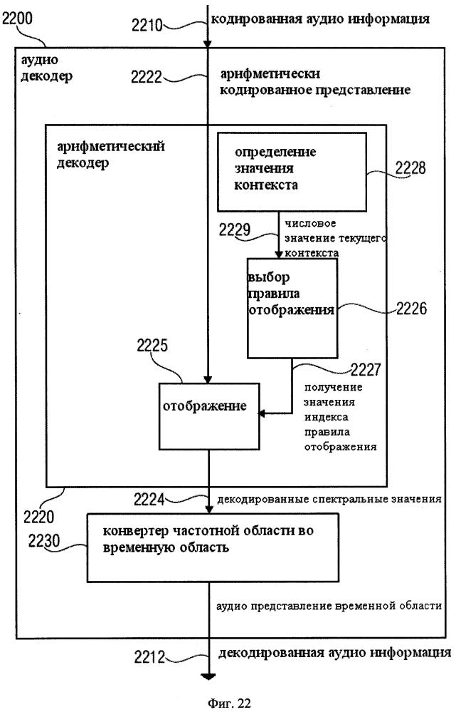 Аудио кодер, аудио декодер, способ кодирования аудио информации, способ декодирования аудио информации и компьютерная программа, использующая итеративное уменьшение размера интервала