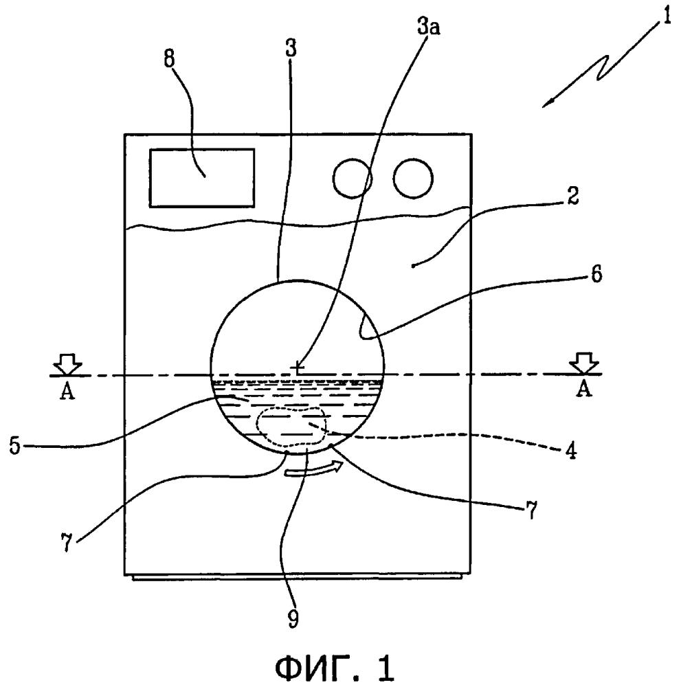 Способ стирки непрочных текстильных изделий в автоматической стиральной машине