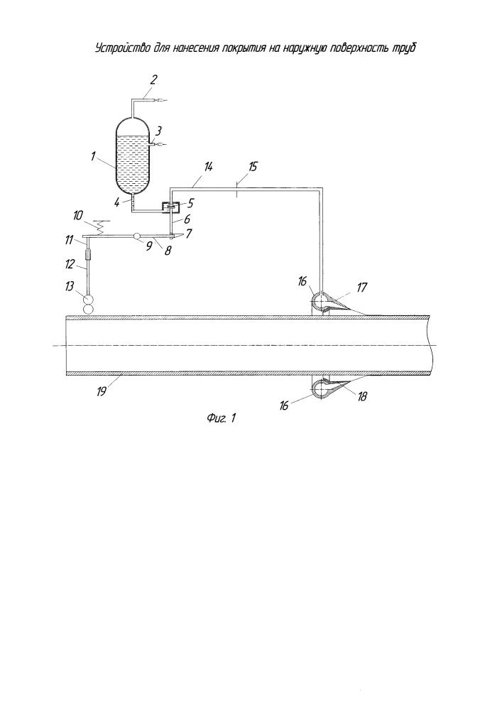 Устройство для нанесения покрытия на наружную поверхность труб