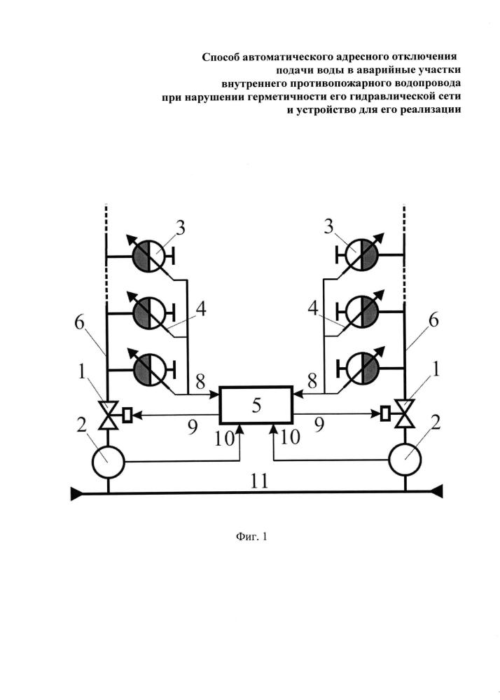 Способ автоматического адресного отключения подачи воды в аварийные участки внутреннего противопожарного водопровода при нарушении герметичности его гидравлической сети и устройство для его реализации