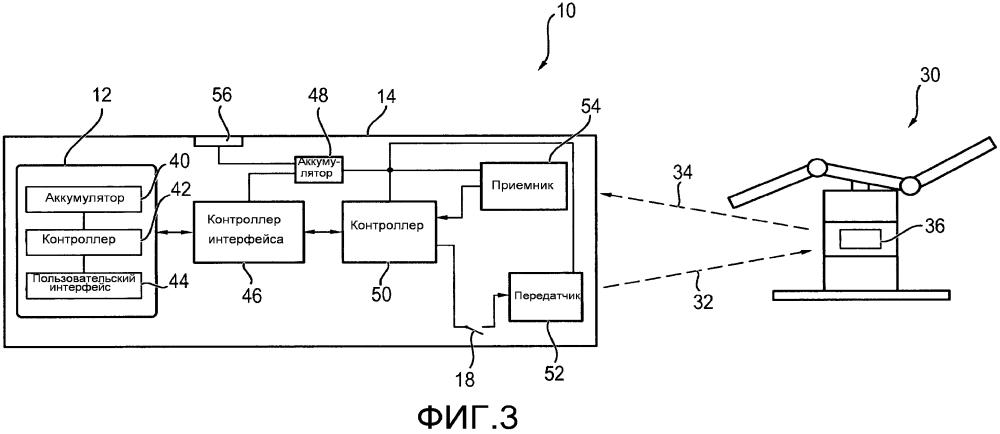 Способ и устройство для беспроводного управления медицинским устройством