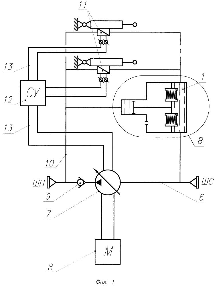 Гидравлическая система летательного аппарата