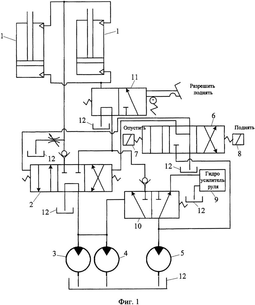 Гидропривод опрокидывающего механизма транспортного средства