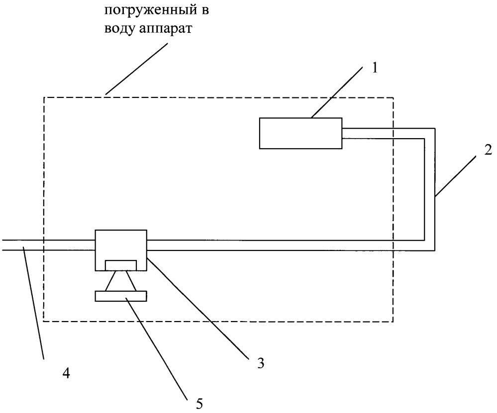 Способ и устройство для непрерывного определения концентрации растворенных в воде газов