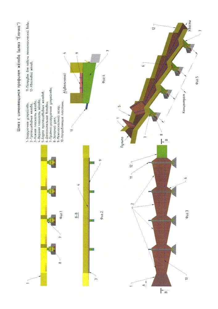 Шлюз с изменяющимся профилем жёлоба (шлюз ёлочка)