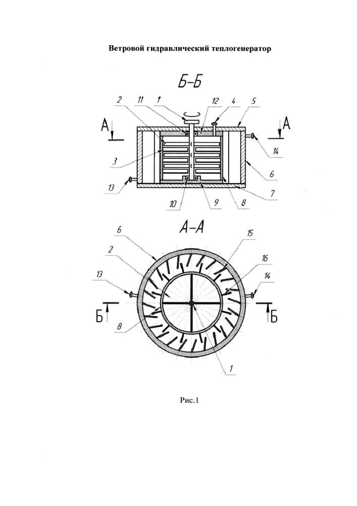 Ветровой гидравлический теплогенератор