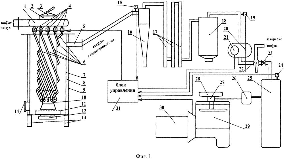 Система питания двигателя внутреннего сгорания генераторным газом