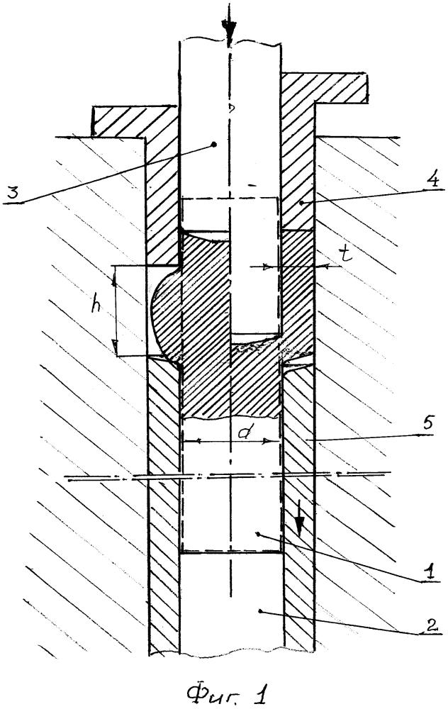 Способ изготовления длинномерных полых изделий