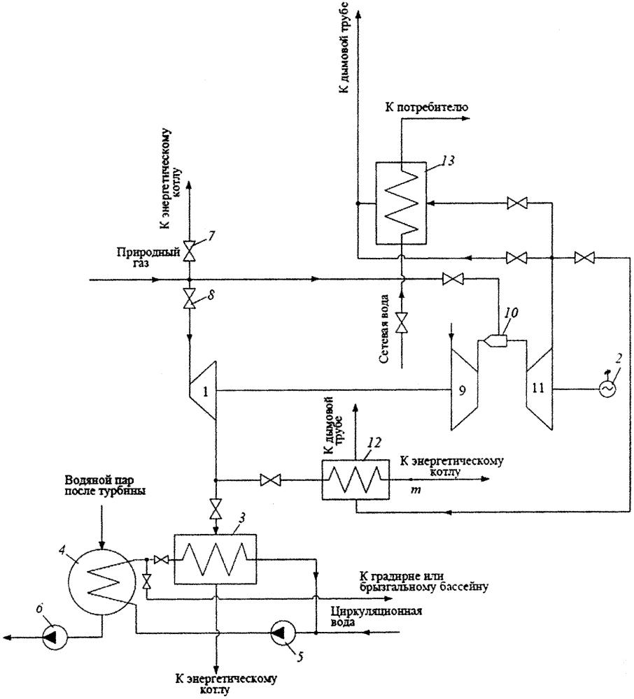 Турбодетандерная система утилизации теплоты циркуляционной воды на конденсационных блоках паровых турбин тепловой электрической станции