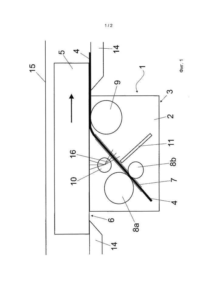 Приспособление для облицовки узких поверхностей и способ нанесения термоактивируемой облицовки кромок посредством горячего воздуха или горячего газа