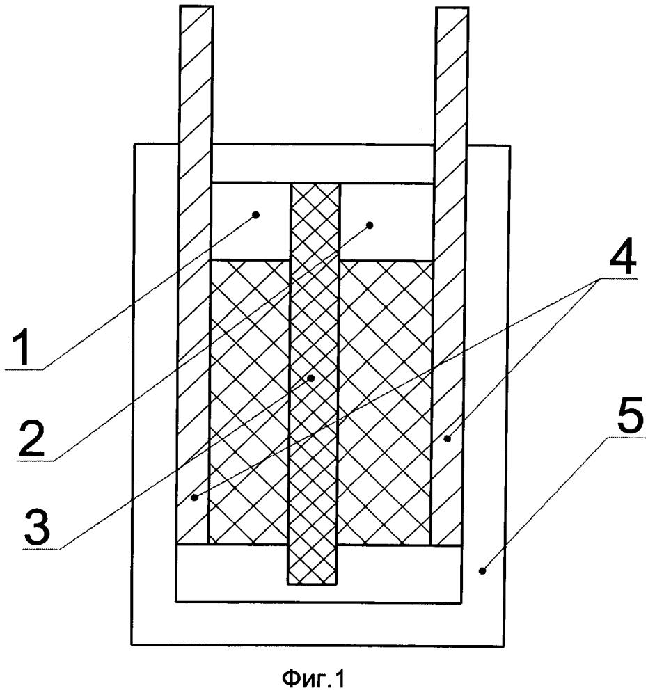 Электрохимическое устройство для накопления энергии