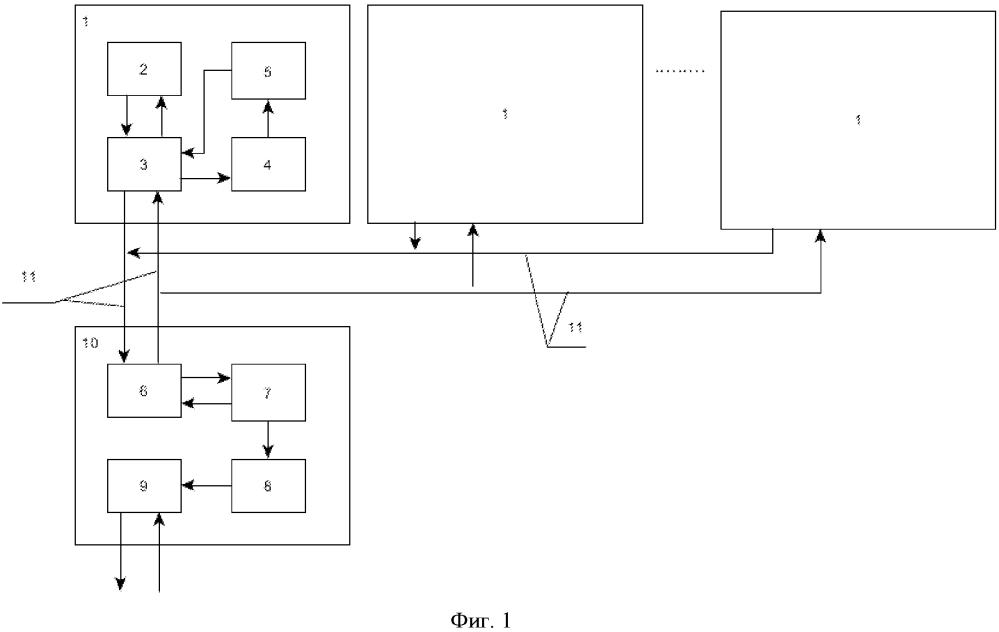 Способ обработки данных о наличных денежных расчётах и/или расчётах с использованием платёжных карт при работе контрольно-кассовых машин с функциями фиксации и передачи информации и сервера оператора фискальных данных