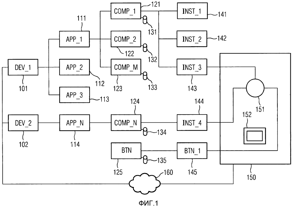 Способ предоставления функций в промышленной системе автоматизации и промышленная система автоматизации