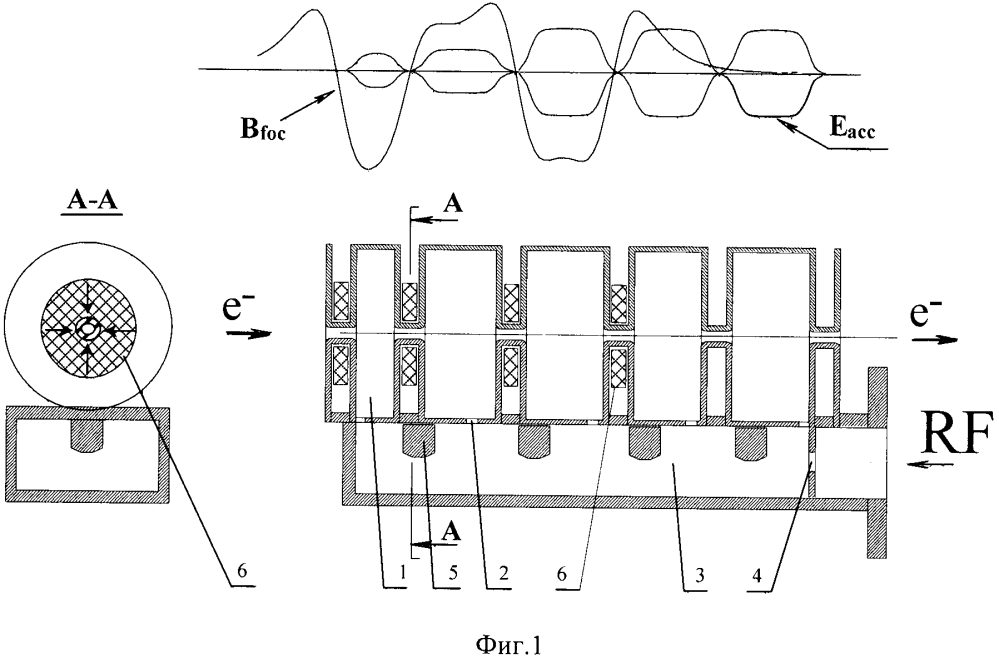 Ускоряющая структура с параллельной связью