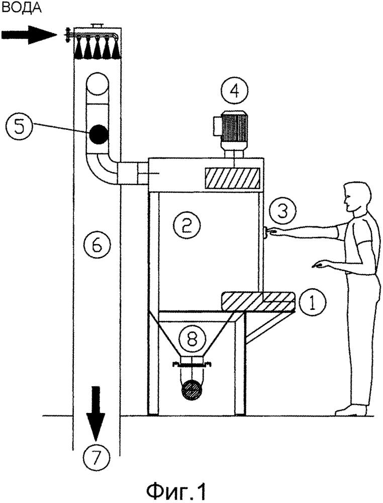 Устройство для опорожнения сборника с порошкообразными продуктами и способ введения в действие этой установки