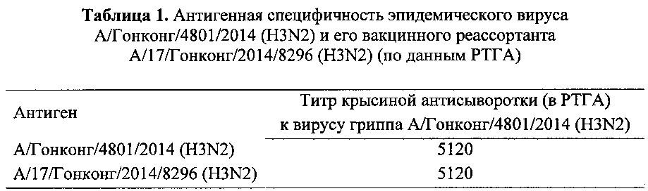 Вакцинный штамм вируса гриппа а/17/гонконг/2014/8296 (h3n2) для производства живой гриппозной интраназальной вакцины для взрослых и для детей