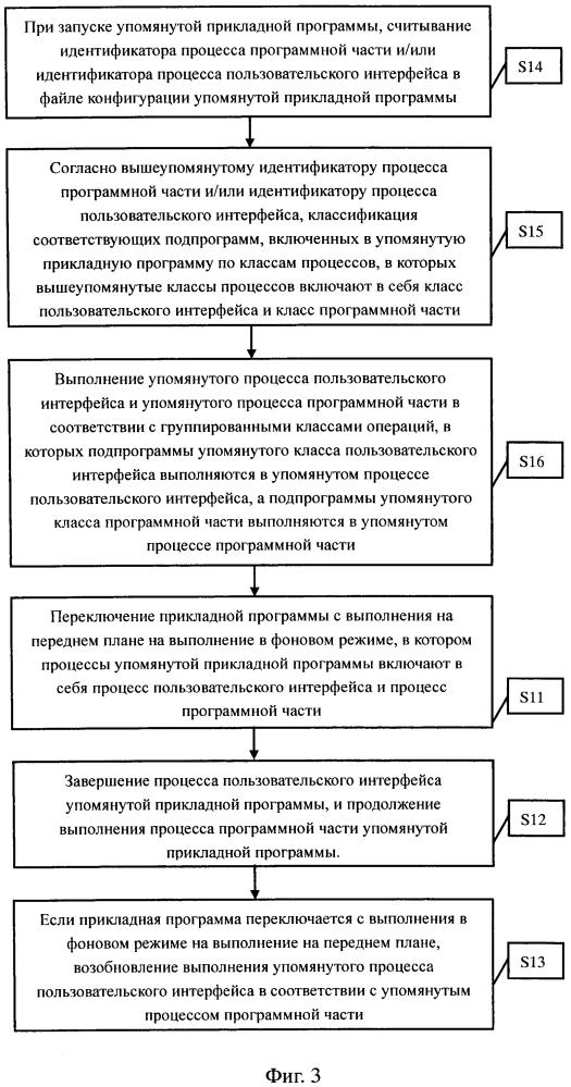 Способ обработки и устройство для прикладной программы