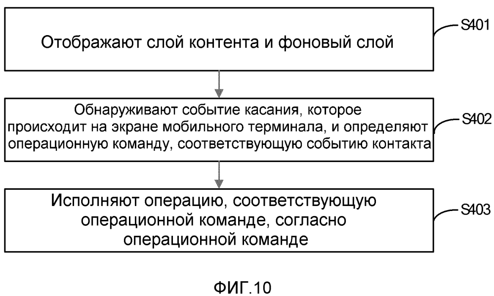 Система рабочего стола и способ и устройство для взаимодействия с интерфейсом для мобильного терминала