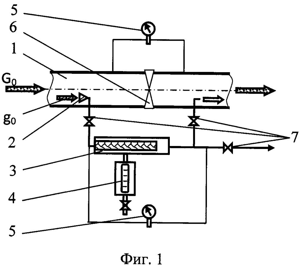 Способ замера уноса примесей с газовым потоком и устройство для его осуществления