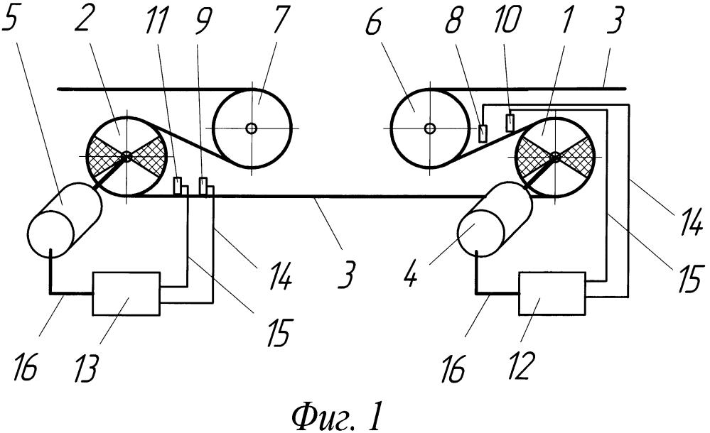 Синхронный электропривод ленточного конвейера и способ управления им