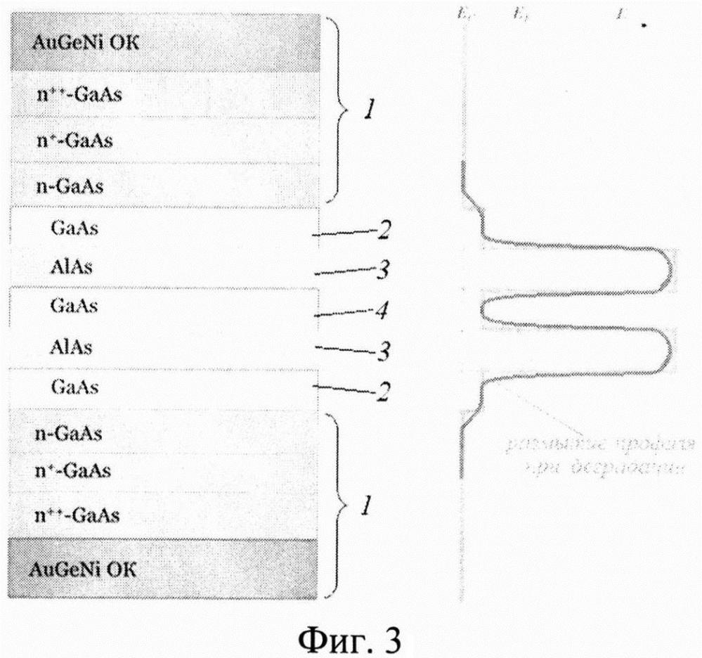 Способ определения стойкости к радиационным и температурным воздействиям наноэлектронного резонансно-туннельного диода (ртд) на основе многослойных algaas (алюминий, галлий, арсеникум) полупроводниковых гетероструктур