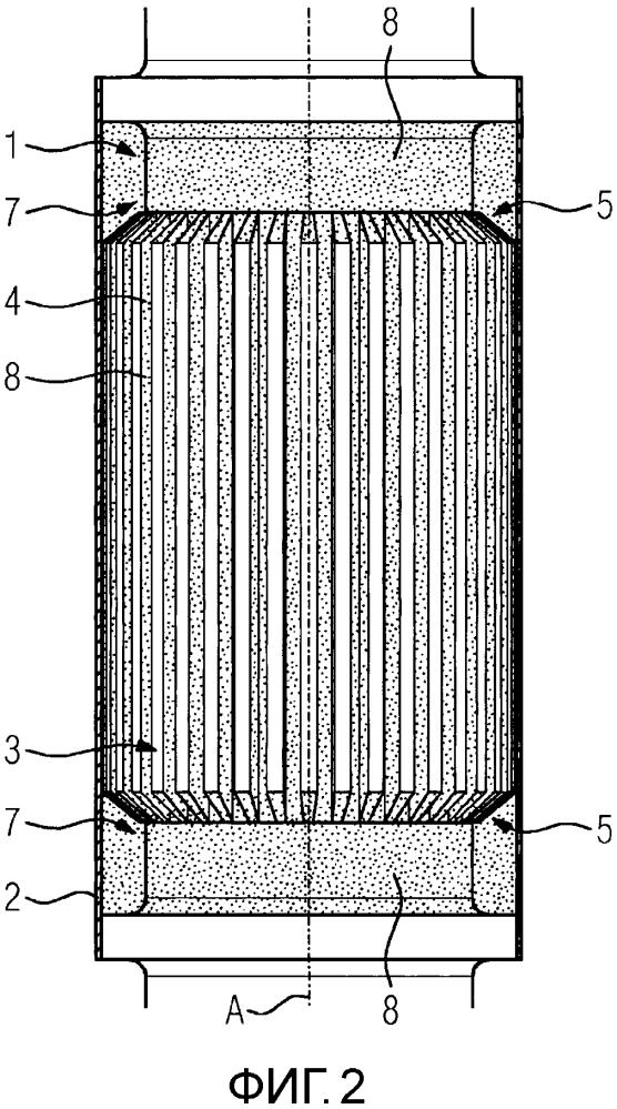 Изготовление ротора электрической асинхронной машины