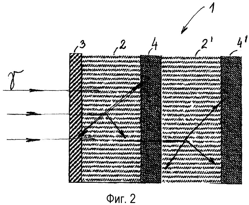 Многослойный материал для радиационной защиты типа сэндвич-структуры