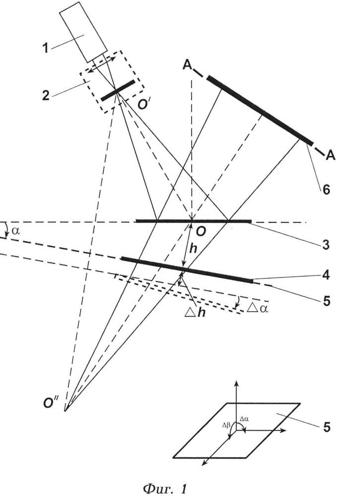 Способ измерения линейной и угловых составляющих малых перемещений поверхностей объектов контроля